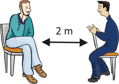 Halten Sie Abstand ein zu Mitarbeitern und anderen Patienten