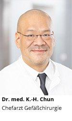 Dr.med. k.-H. Chun