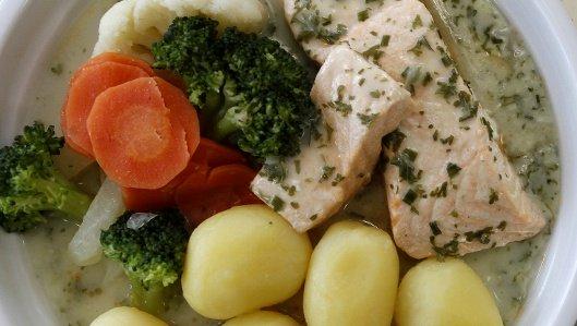 Symbolbild: Teller mit einem appetitlichen Menü unserer Küche.